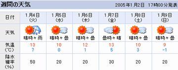 izu_tenkiyohou.jpg